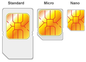 Net10 SIM card sizes